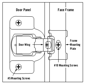 blum hinge adjustment instructions